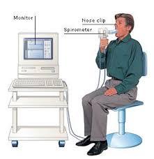 πνευμονολόγος, σπιρομέτρηση, σπιρόμετρο, πετρούπολη
